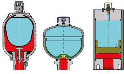 Гидравлические аккумуляторы и краткий обзор